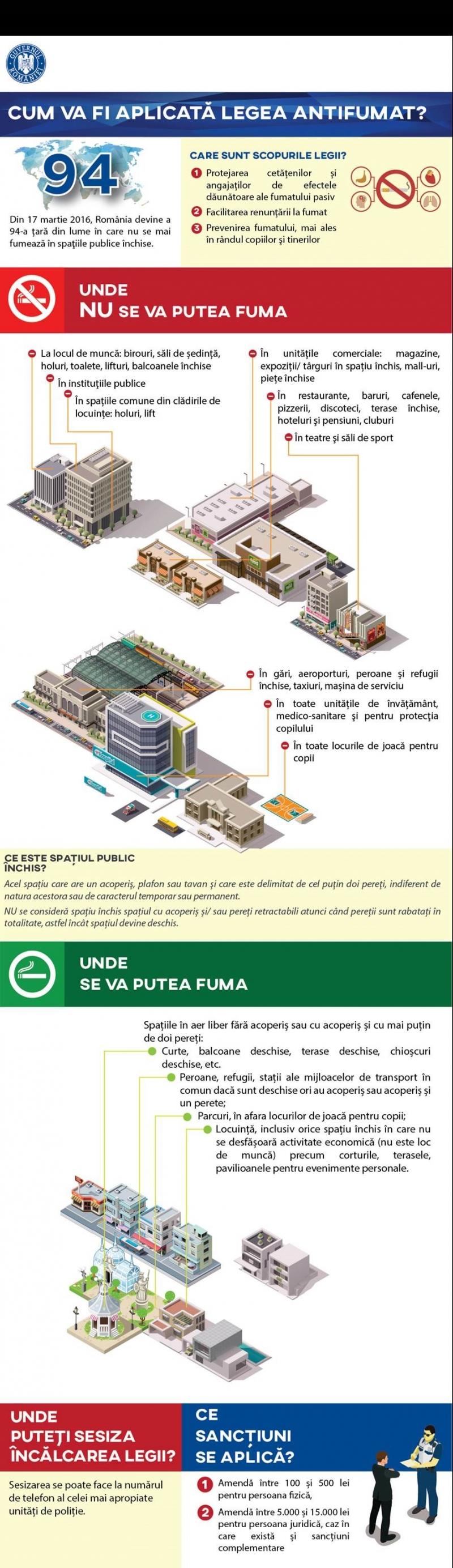 content-image Guvernul AVERTIZEAZĂ: broșura specială pentru fumători Guvernul AVERTIZEAZĂ: broșura specială pentru fumători